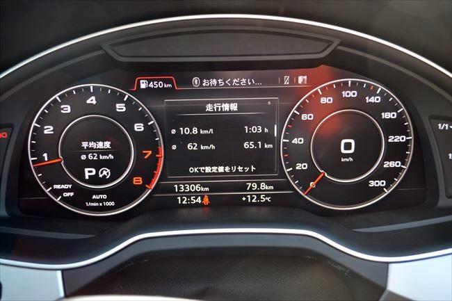 Audi バーチャルコックピット