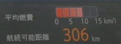 日産車の平均燃費計